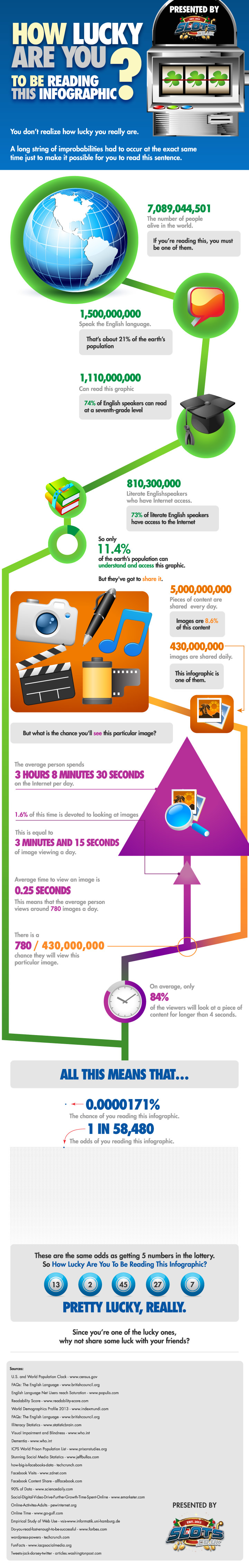How lucky are you? Infographic