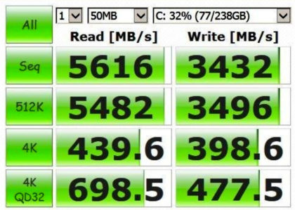 Samsung 850 PRO benchmarks